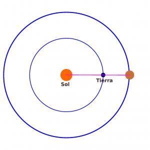 sol-tierra-jupiter1