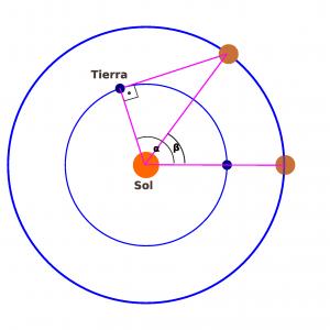 sol-tierra-jupiter2