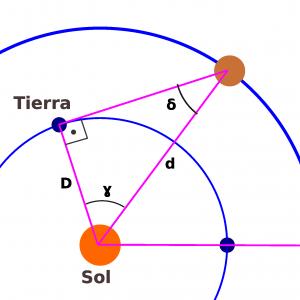 sol-tierra-jupiter3